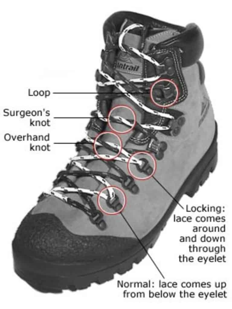 hiking boots lacing tips